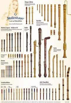 Poster -Mollenhauer Recorders